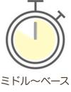 ミドル〜ベース