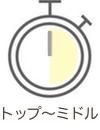 トップ〜ミドル